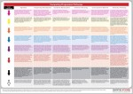Resource: Computing Progression Pathway