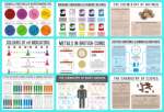 Resource: Everyday Exploration of Chemical Compounds InfoGraph Cards
