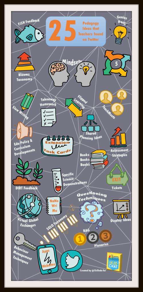 VisualGlossary4Mag