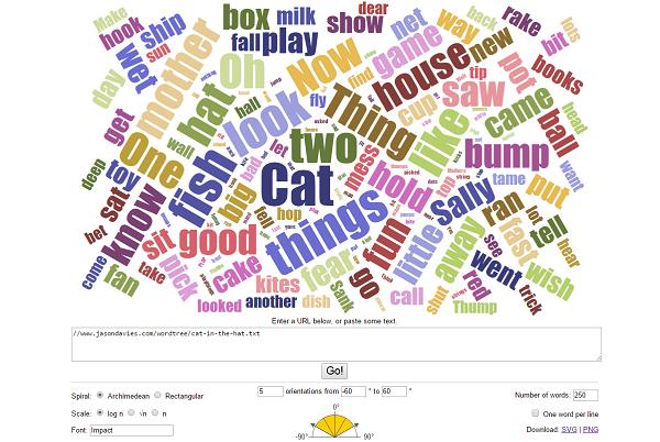 wordcloud by jason davies