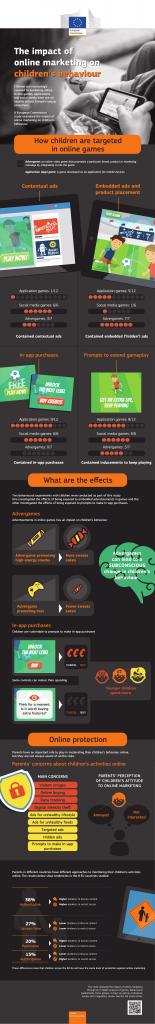 online_marketing_infographic_2016_en-1