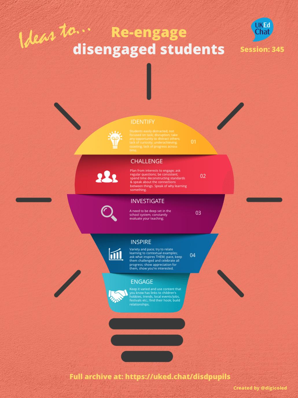 disengaged_students