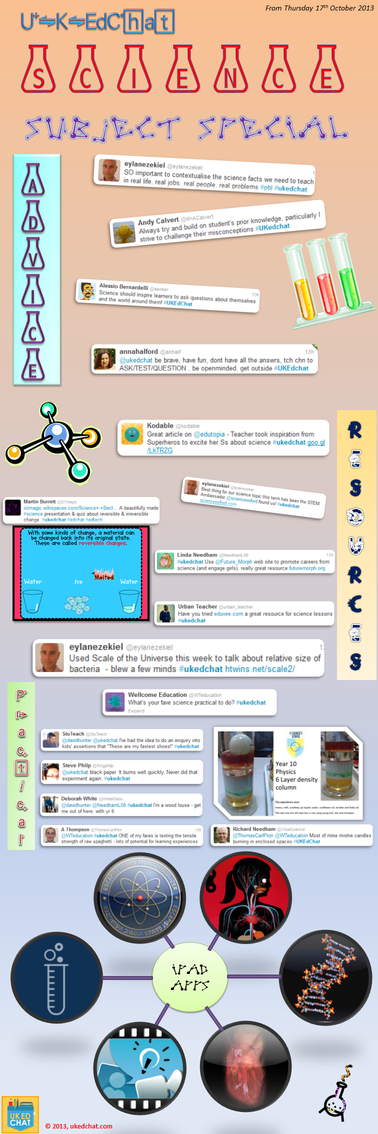 Science Subject Special Summary Infograph. Click to open in PDF, where all images link to the tweet/resource highlighted.