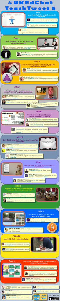 Click on the image above to open as PDF, where all the images are clickable hyperlinks to the videos or the tweets.