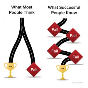 fail-to-win