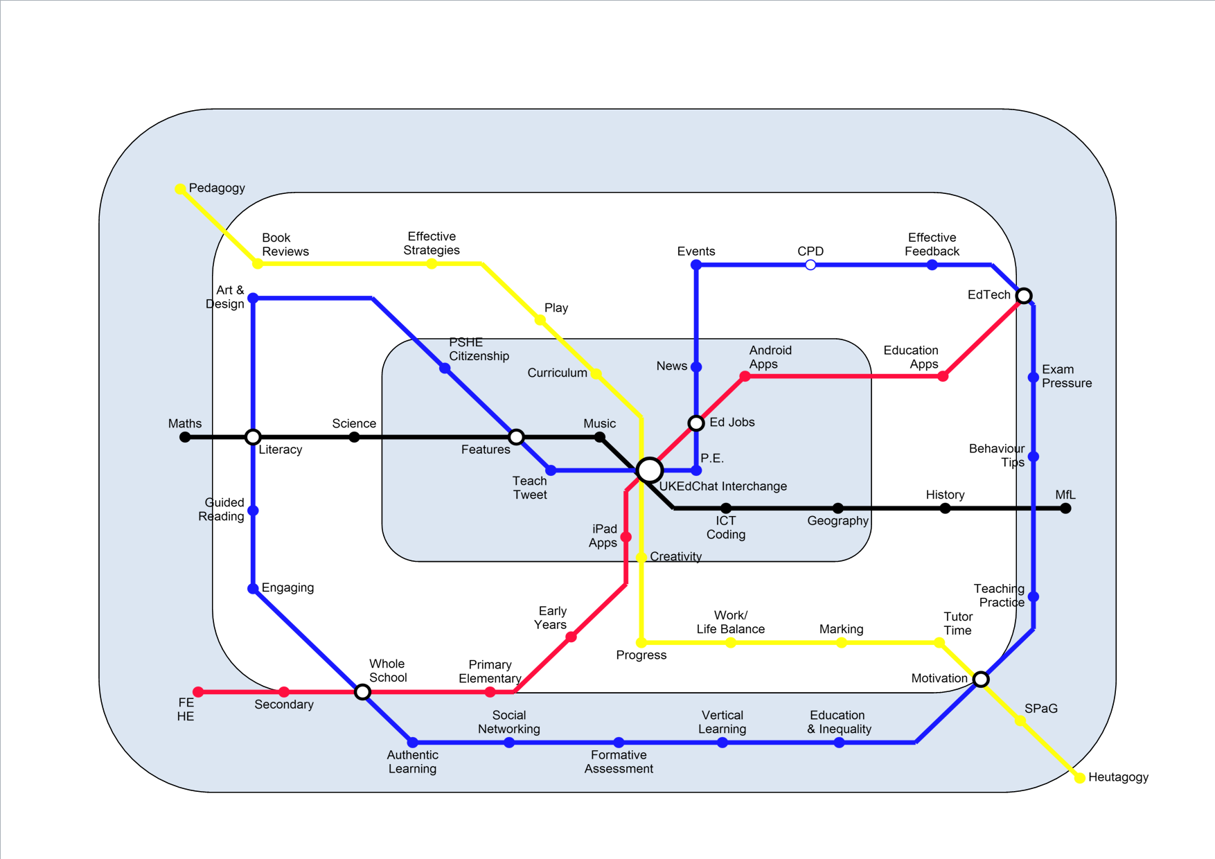 Resource Online Metro Map Creator Ukedchat