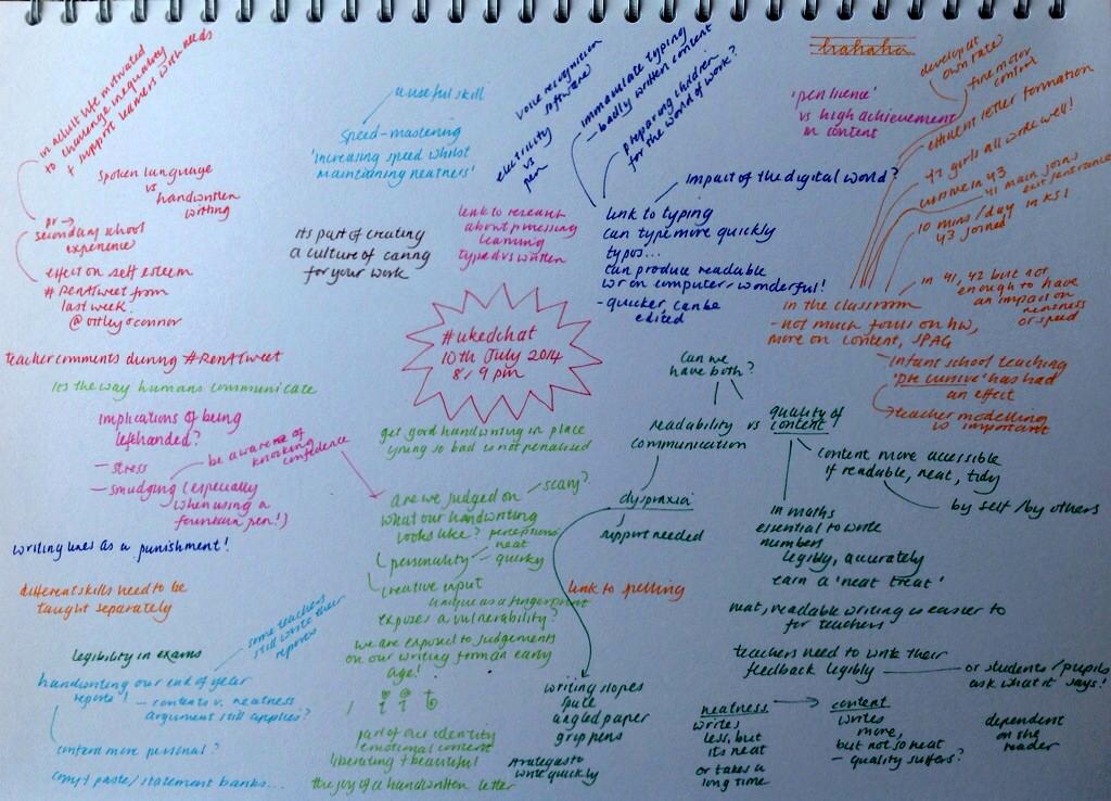 Handwriting Summary