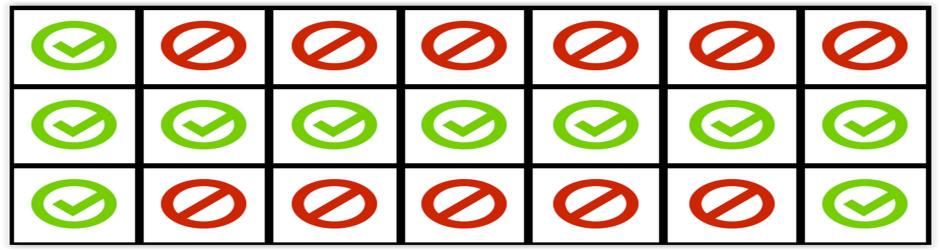 SecureMessagingScorecard