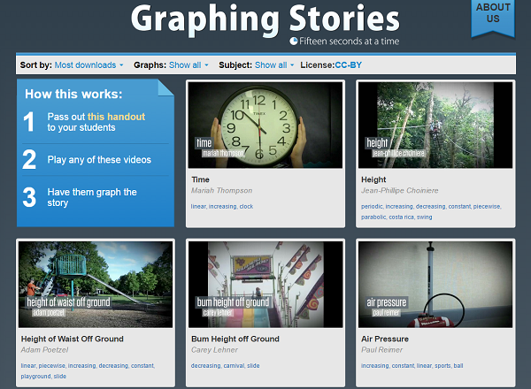 graphingstories