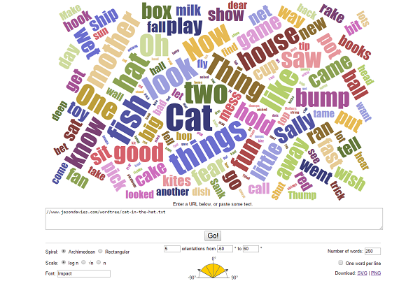 Word cloud ukedchat wordcloud by jason davies gumiabroncs Image collections