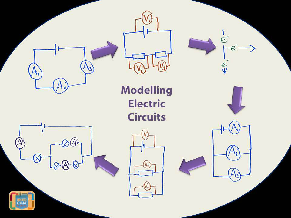 ElectricCircuits