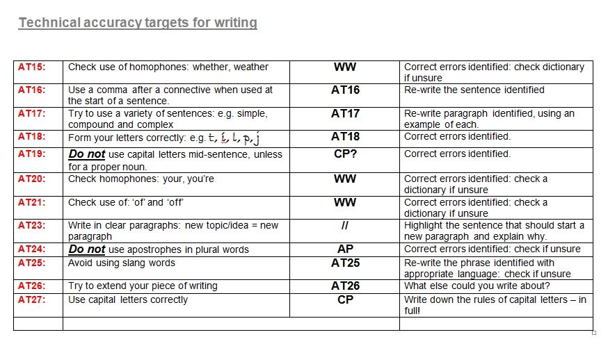 2015 hsc biology marking guidelines