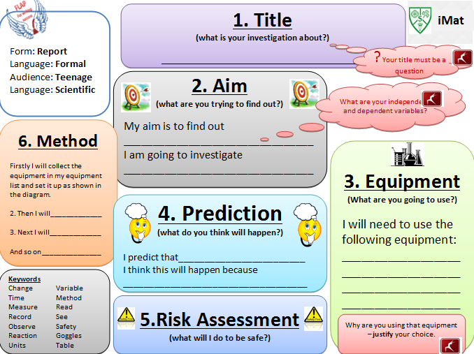 Scientific Method iMat by @primary_sci – @UKEdResources – UKEdChat