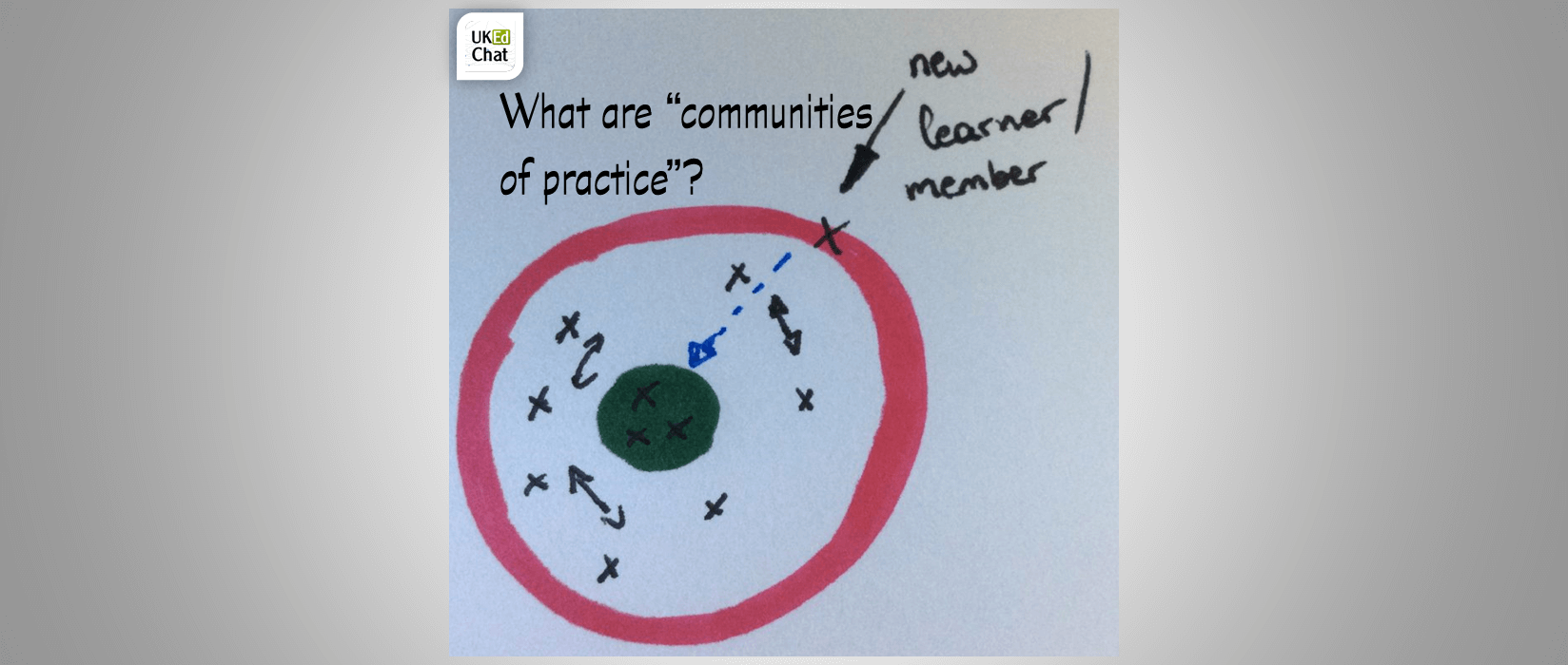 "What are ""communities of practice""? by @ncjbrown – UKEdChat"