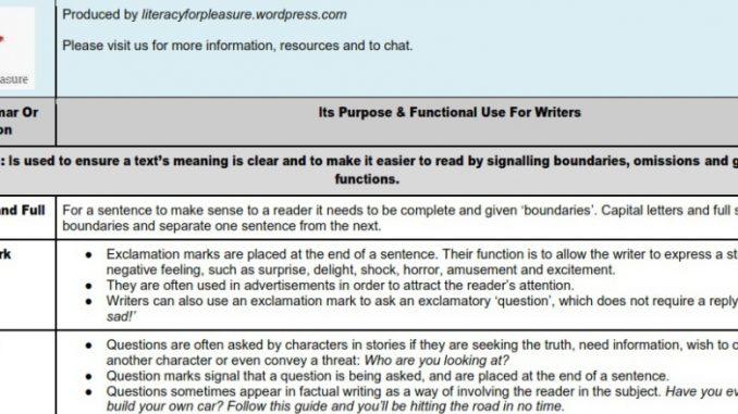 functional grammar
