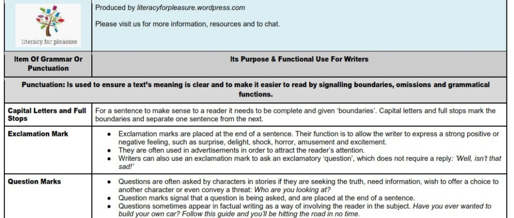 A Functional Grammar Table by @lit4pleasure – UKEdChat