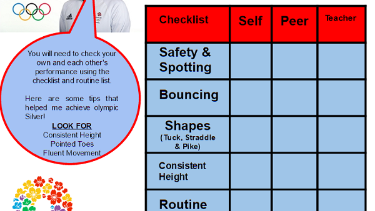 Ticket to Tokyo Trampolining Assessment Card by @MrMillsPE