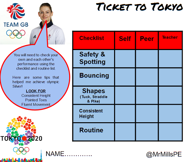 Ticket to Tokyo Trampolining Assessment Card by @MrMillsPE – @UKEdResources – UKEdChat
