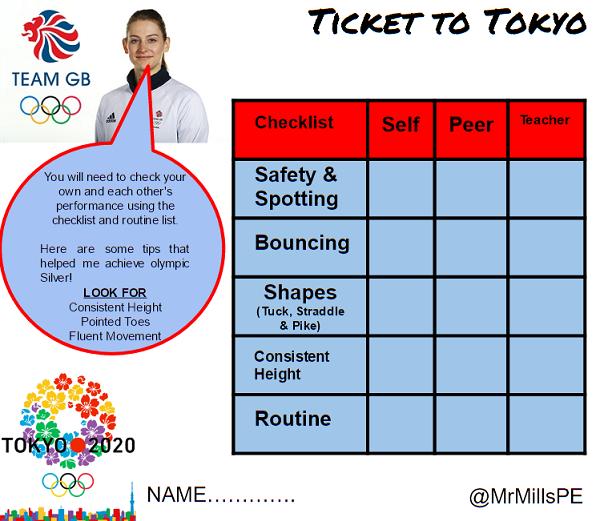Ticket to Tokyo Trampolining Assessment Card by @MrMillsPE – @UKEdResources – UKEdChat