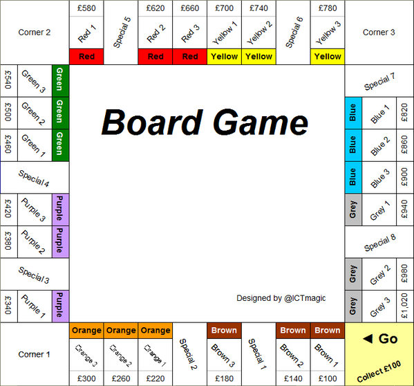 Board Game by @ICTmagic – @UKEdResources – UKEdChat