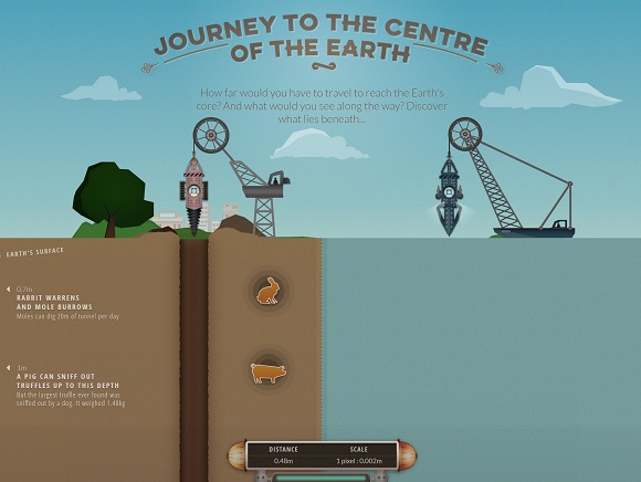 Journey to the Centre of the Earth – UKEdChat