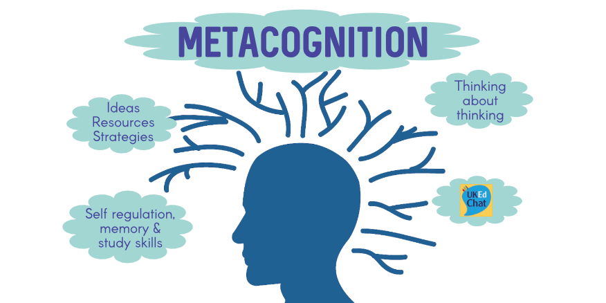 Metacognition – UKEdChat