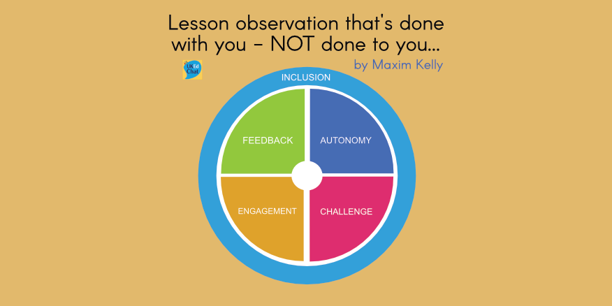 Lesson observation that's done with you – NOT done to you…by @MaximJKelly – UKEdChat