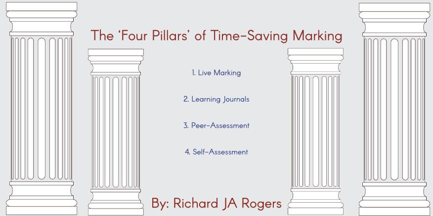 The 'Four Pillars' of Time-Saving Marking by @RichardJARogers – UKEdChat