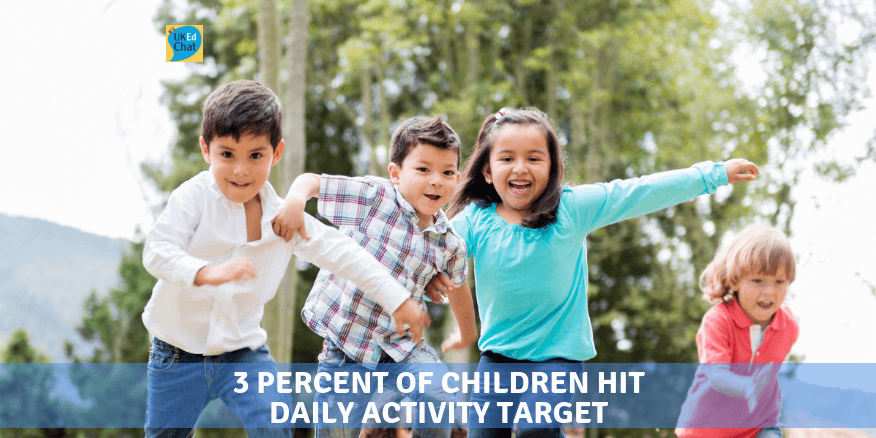 3 percent of children hit daily activity target – UKEdChat