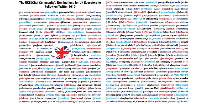 Educators to Follow on Twitter 2019 – UKEdChat